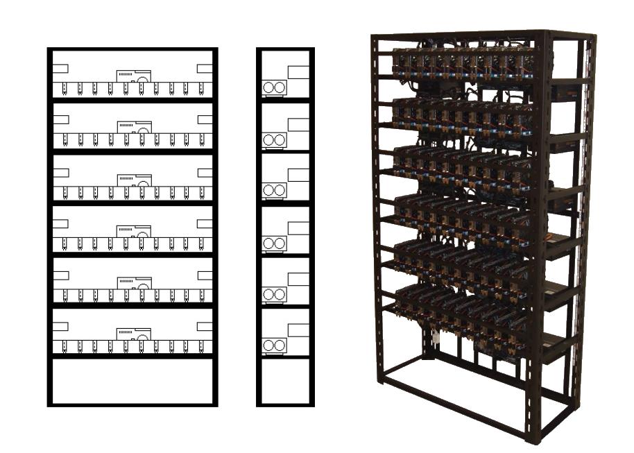 Hardware for Ethereum Mining - profi Enterprise Miner for sale