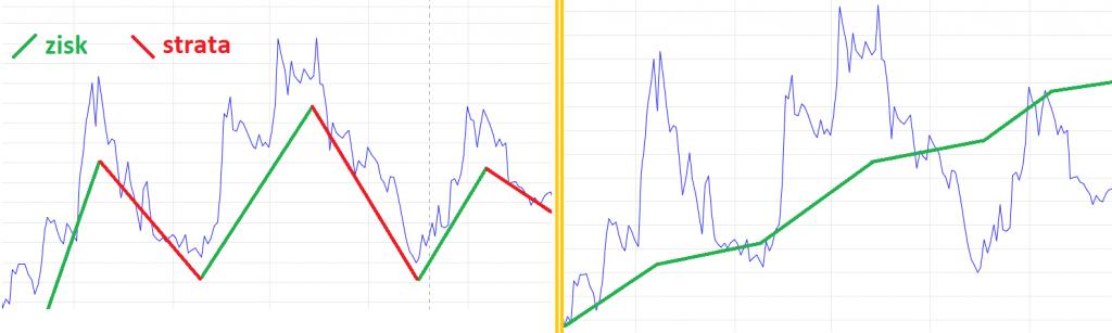 Is Bitoin Mining worth - Mining vs Buying