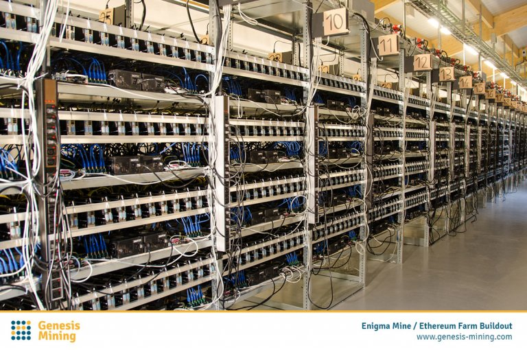 Profitability Cryptocurrency Cloud mining in Mining Farms